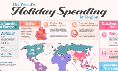How Holiday Spending Compares Around the World