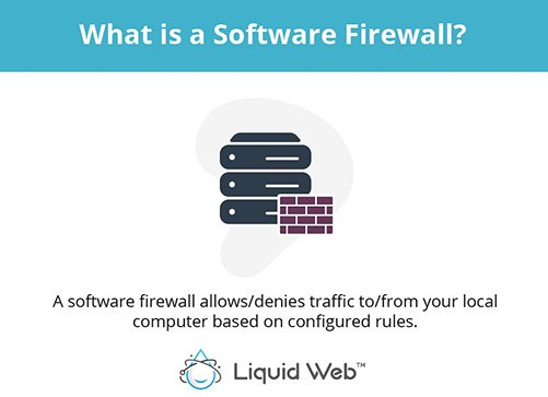 A software firewall allows/denies traffic to/from your local computer based on configured rules.