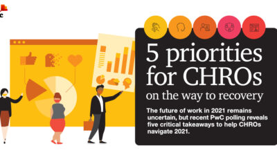 Five Priorities for HR Leaders on the Way to Recovery