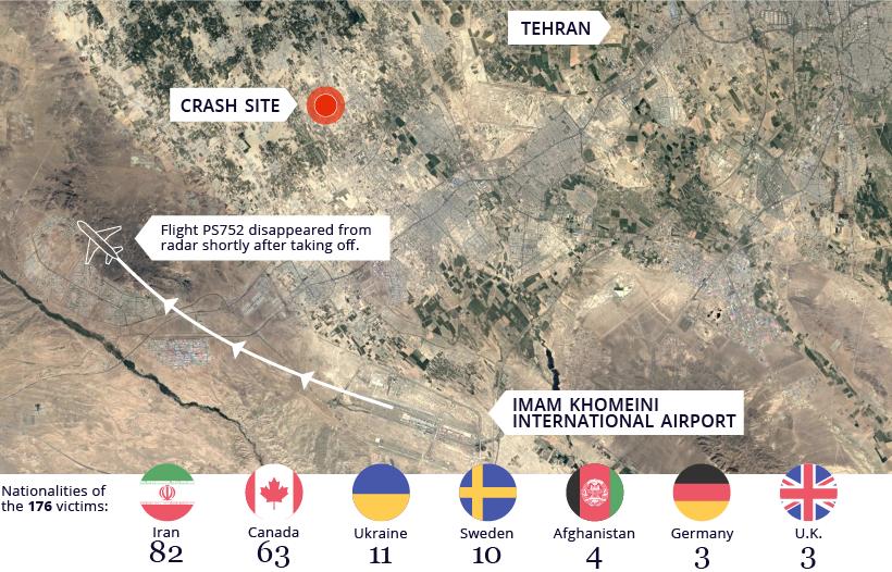 iran missile flight PS752