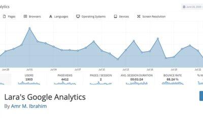 7+ Best Free Google Analytics Plugins for WordPress (Hand Picked 2020)