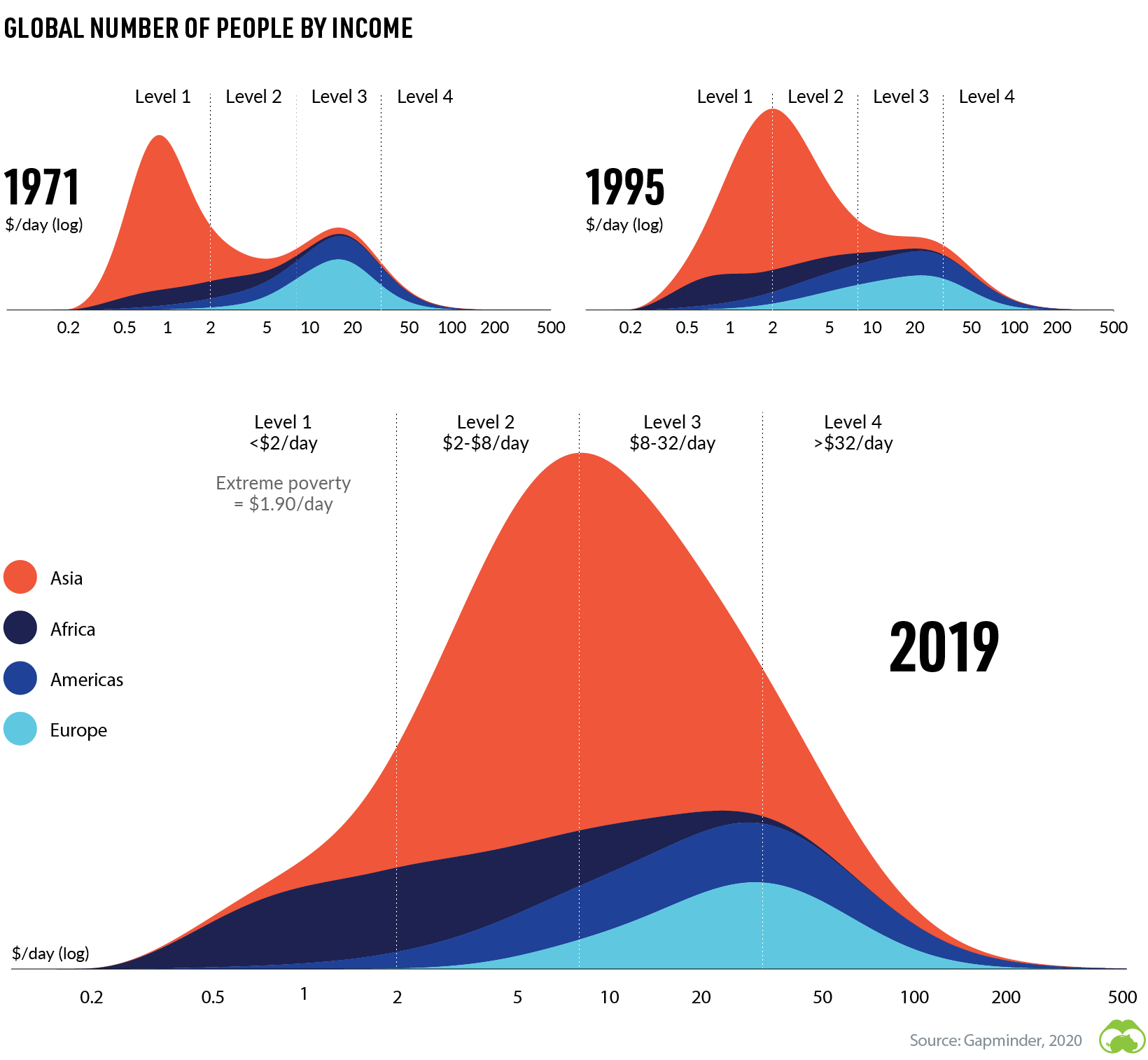 rising global middle class