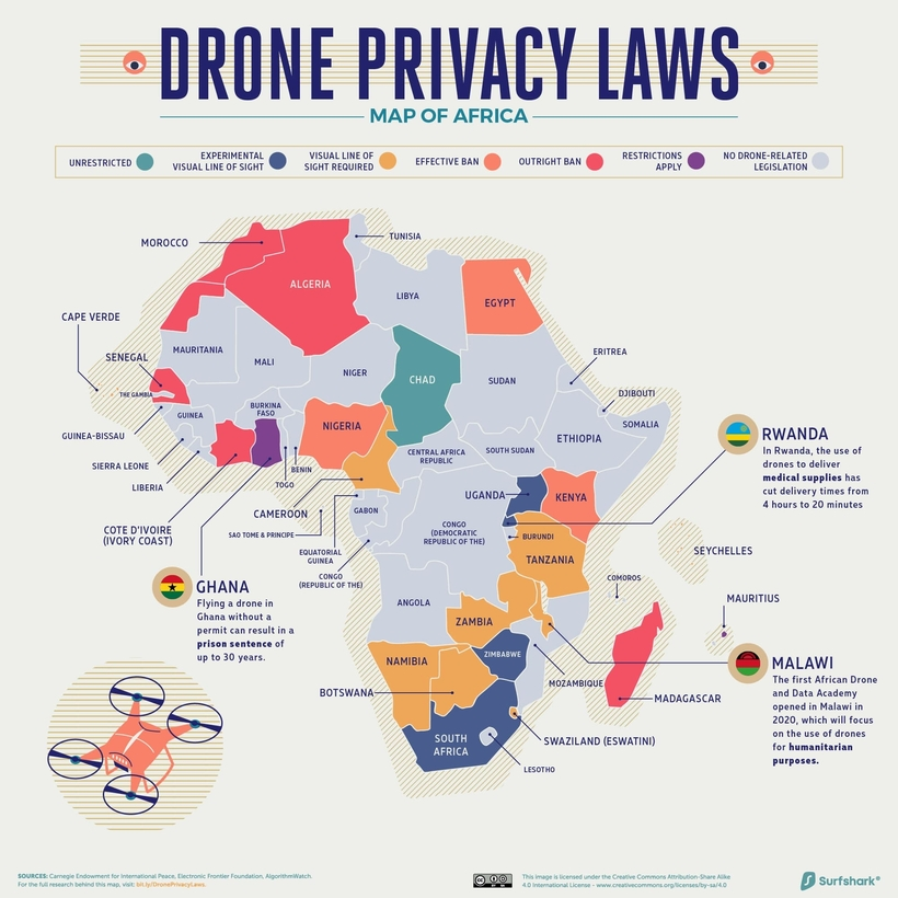 Drone Privacy Laws 820px Africa