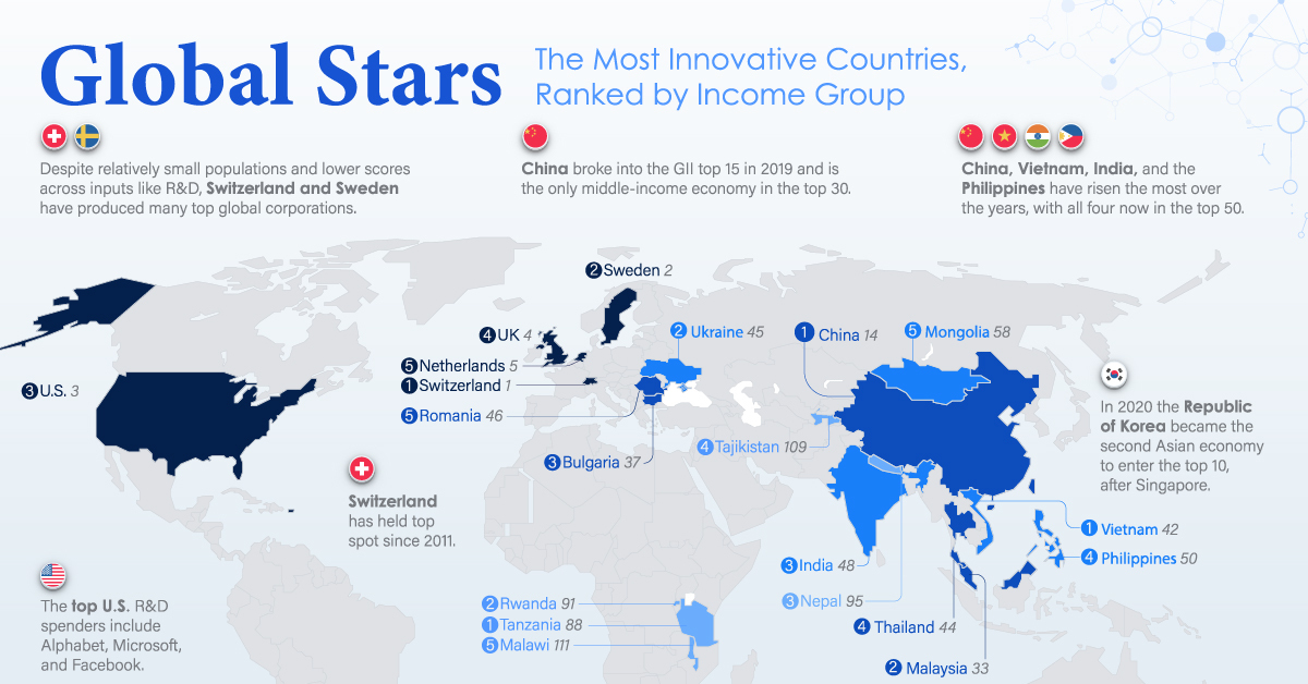 Global Stars: The Most Innovative Countries, Ranked by Income Group