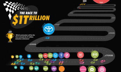 The World's Top Car Manufacturers by Market Capitalization