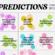 prediction consensus 2021