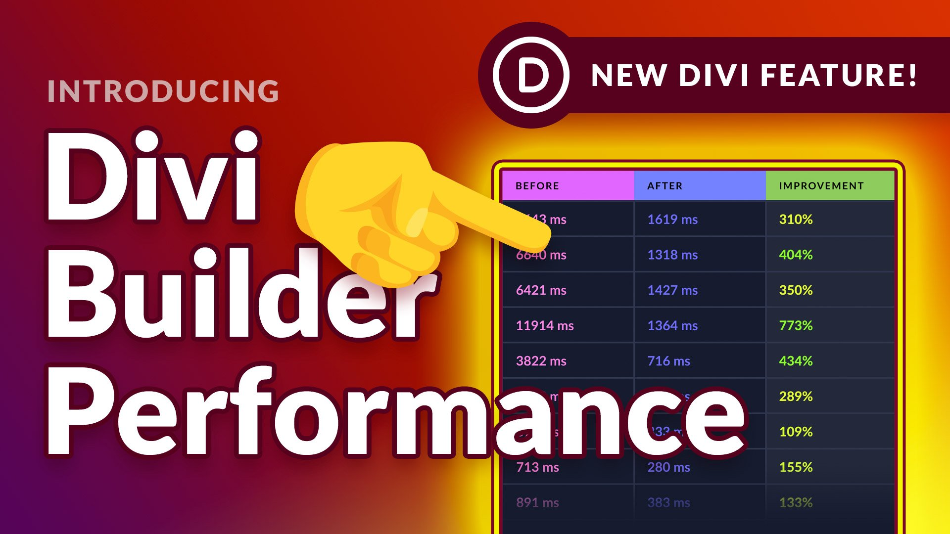 Divi's Visual Builder Is Now Faster Than Ever Before!
