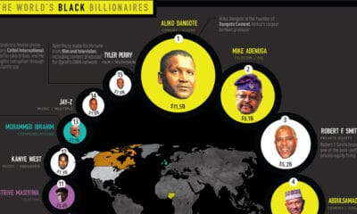 Black billionaires