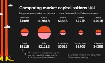 Emerging Markets: A Growing Set of Opportunities