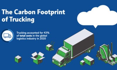 The Carbon Footprint of Trucking: Driving Toward A Cleaner Future
