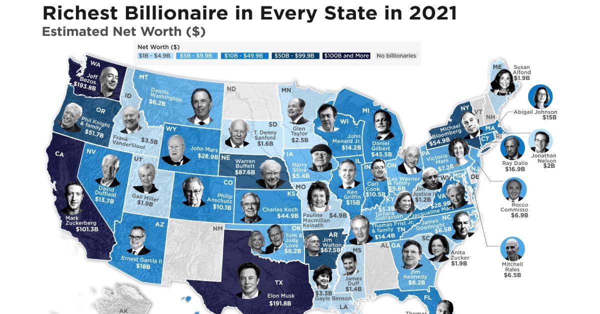 wealthiest billionaires us
