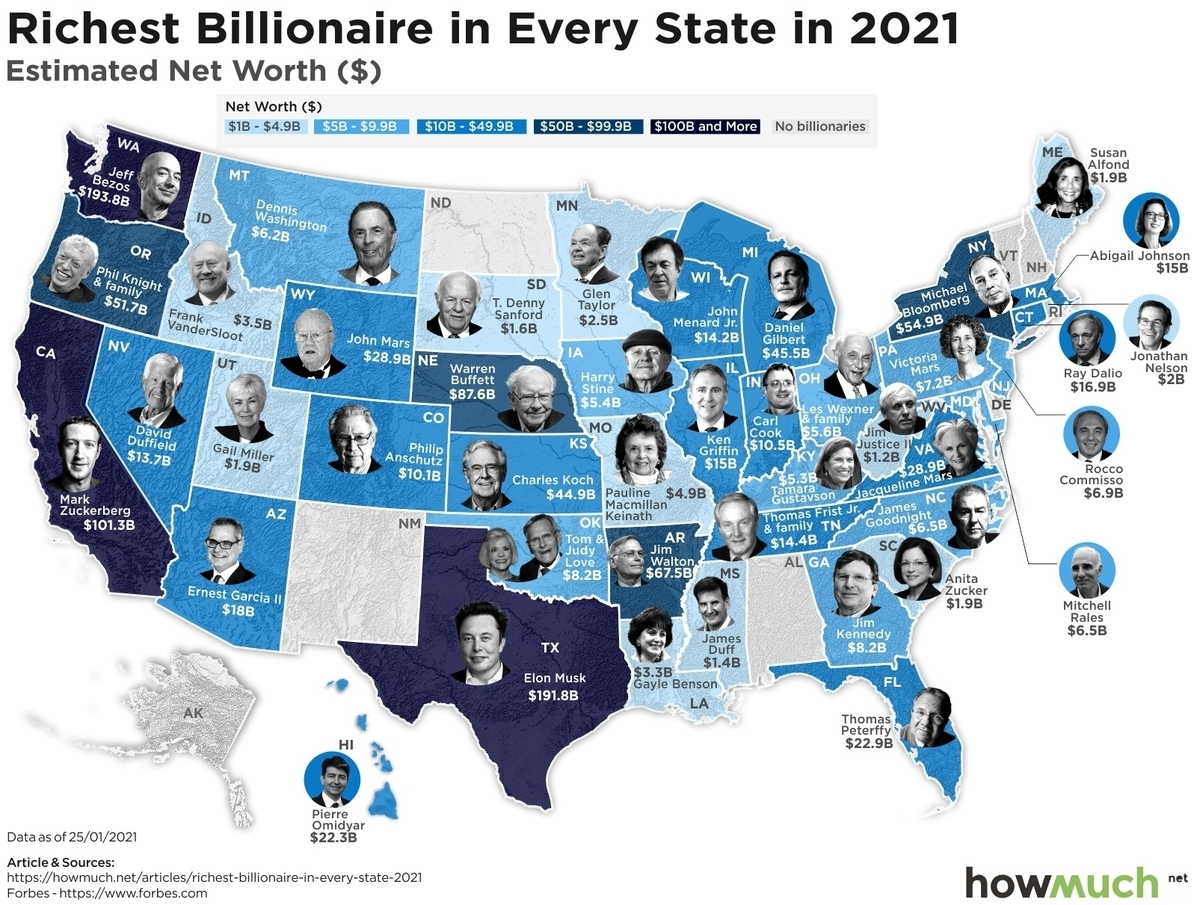 Mapped: The Wealthiest Billionaire in Each U.S. State