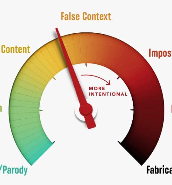 Types of Fake News - 1200px