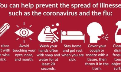 What can you do to help keep you and your family safe? Start by following these steps to help slow the spread of Covid 19!...