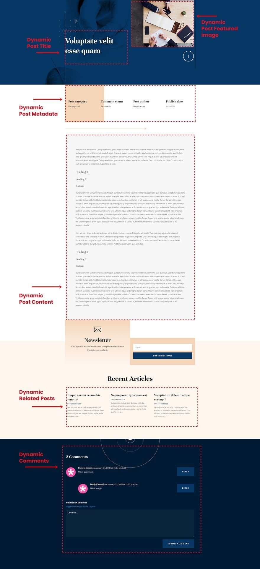acupuncture blog post template