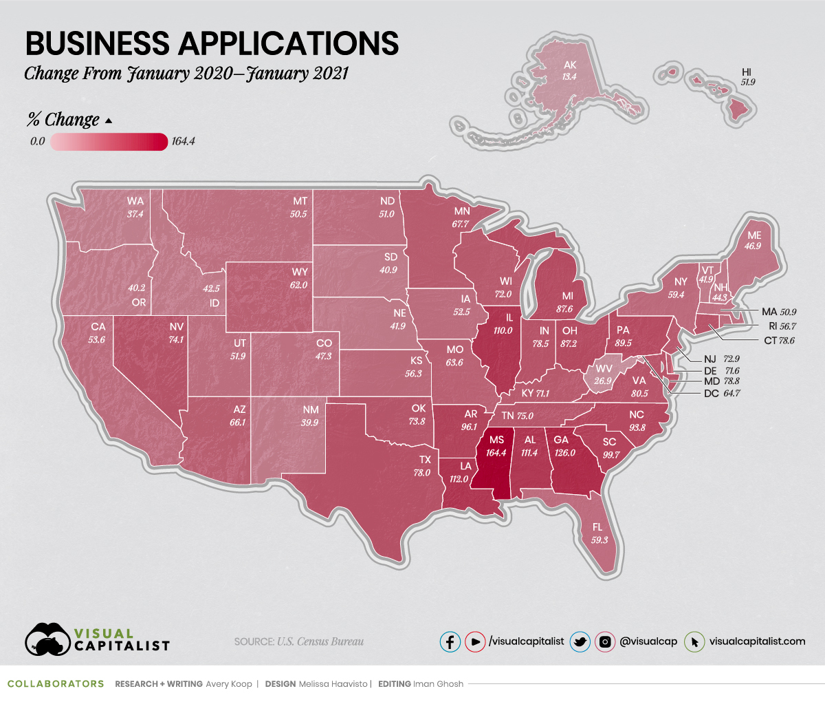 entrepreneurial spirit in America