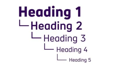Hierarchy of headings - From heading 1 to heading 5