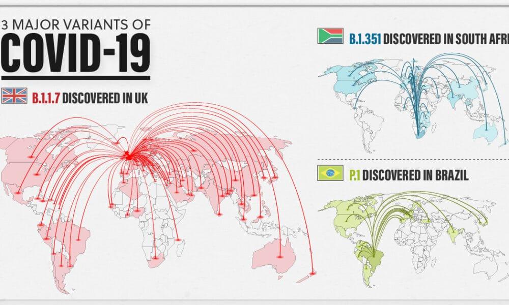 COVID variants worldwide