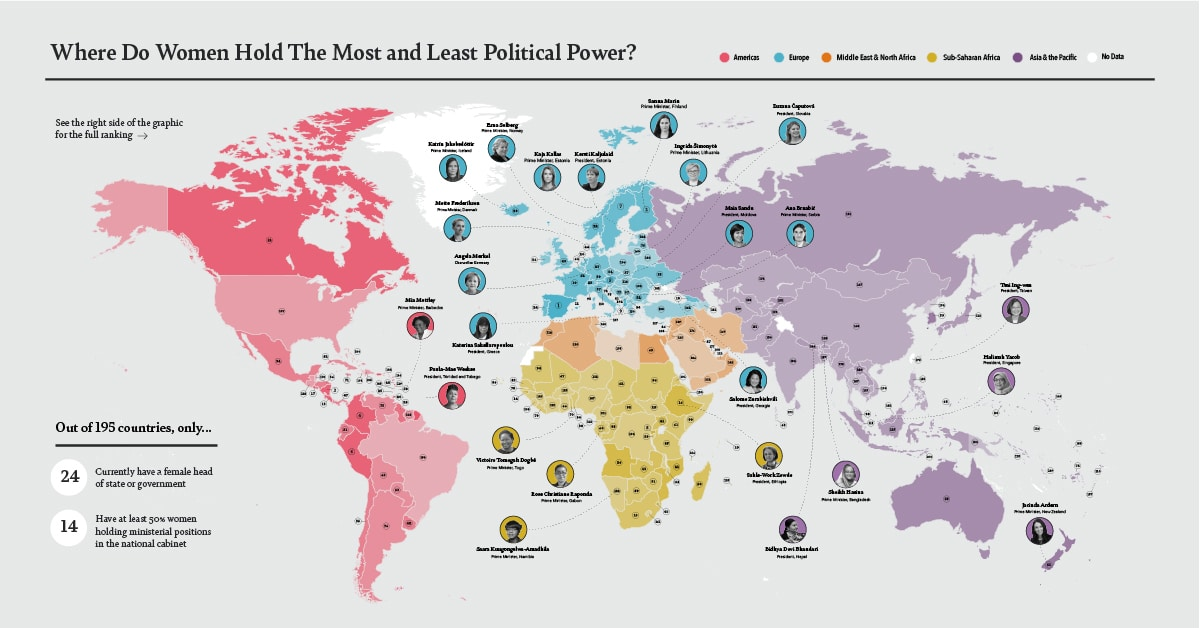 Mapped: Where Women Hold the Most and Least Political Power