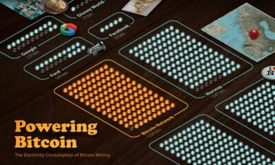 Visualizing the Power Consumption of Bitcoin Mining