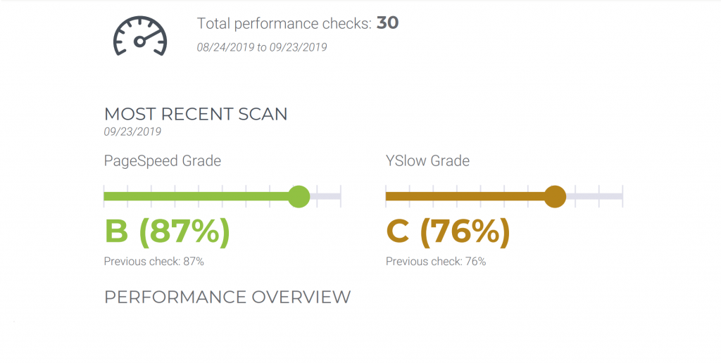 A sample client report from ManageWP.