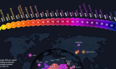 Mapped: The 25 Poorest Countries in the World