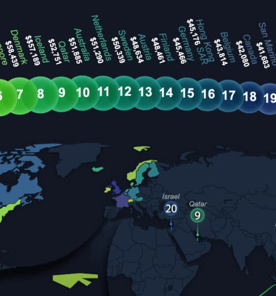 Mapped: The 25 Richest Countries in the World