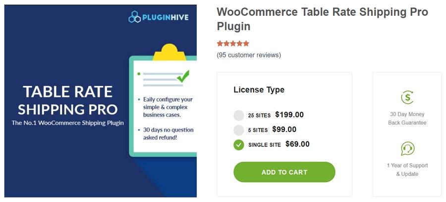 WooCommerce table rate shipping pro plugin WordPress