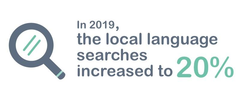 Enhance Multilingual SEO