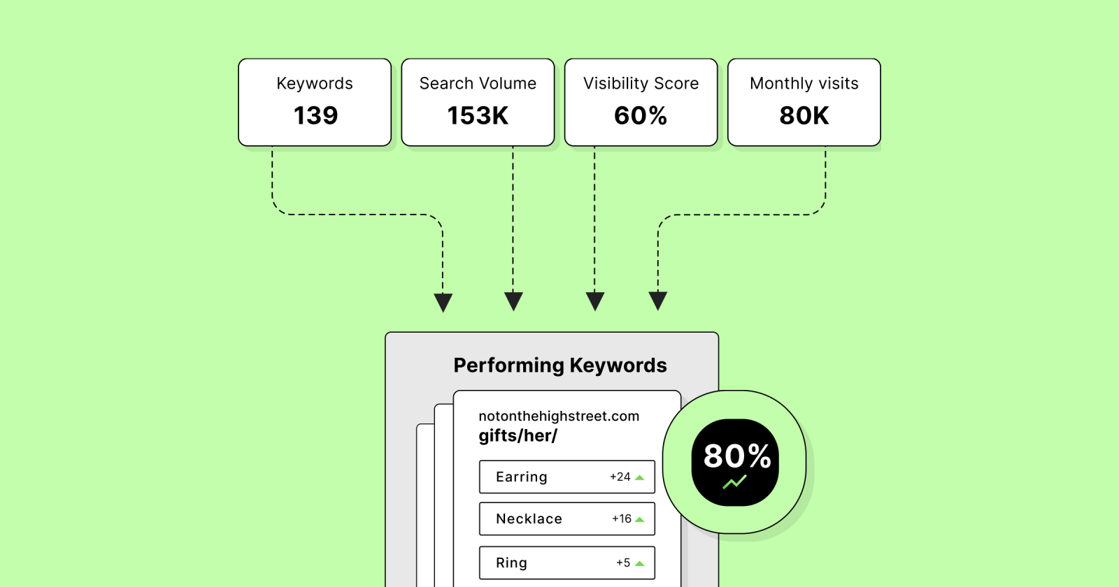 SEOmonitor's New Rank Tracker: Faster, Data-Rich, Designed for SEO Agencies via @sejournal, @seomonitor