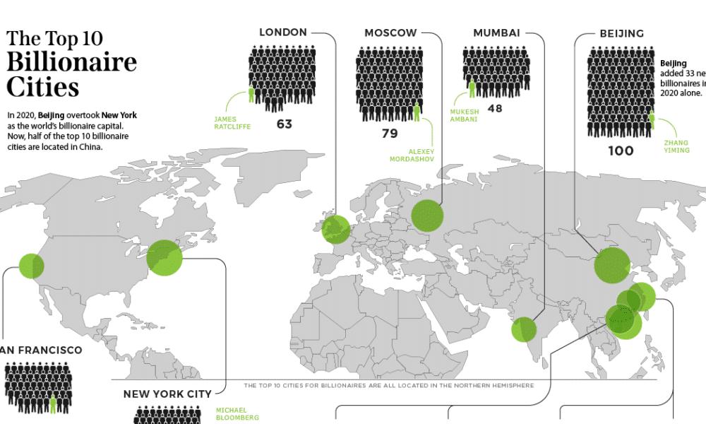 top 10 cities for billionaires