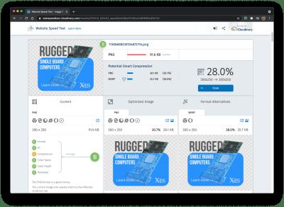 Cloudinary's image analysis tool