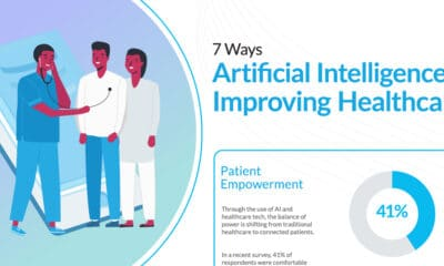 7 Ways Artificial Intelligence is Improving Healthcare