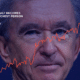 France's Bernard Arnault Becomes the World's Richest Person
