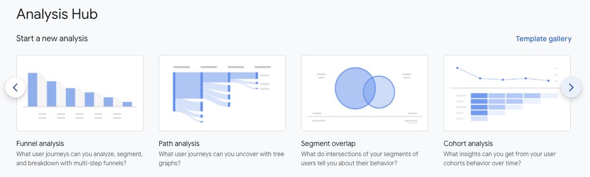 GA4 Analysis Hub Screenshot.