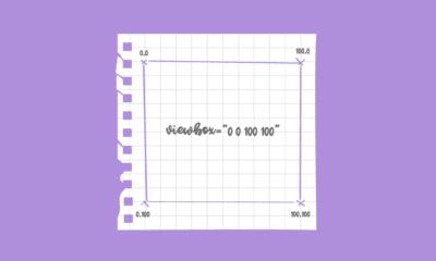 Swipey Image Grids