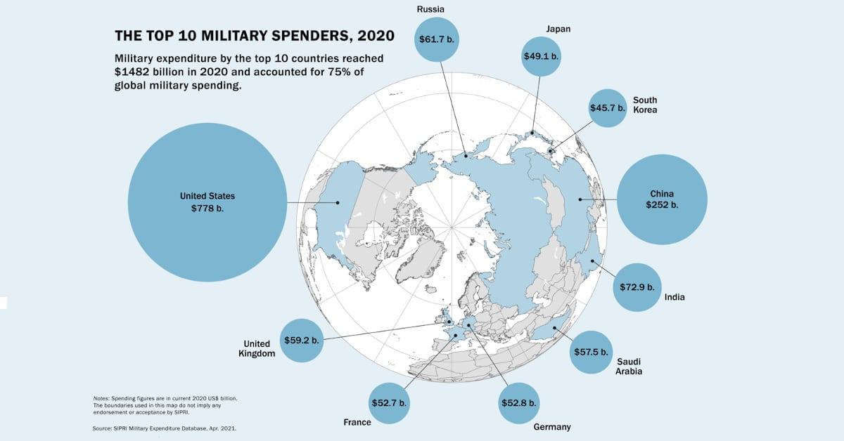 Mapped: The World's Top Countries for Military Spending