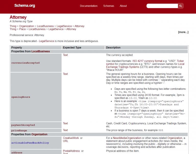 Screenshot of Attorney Schema Markup data type on the Schema.org website.