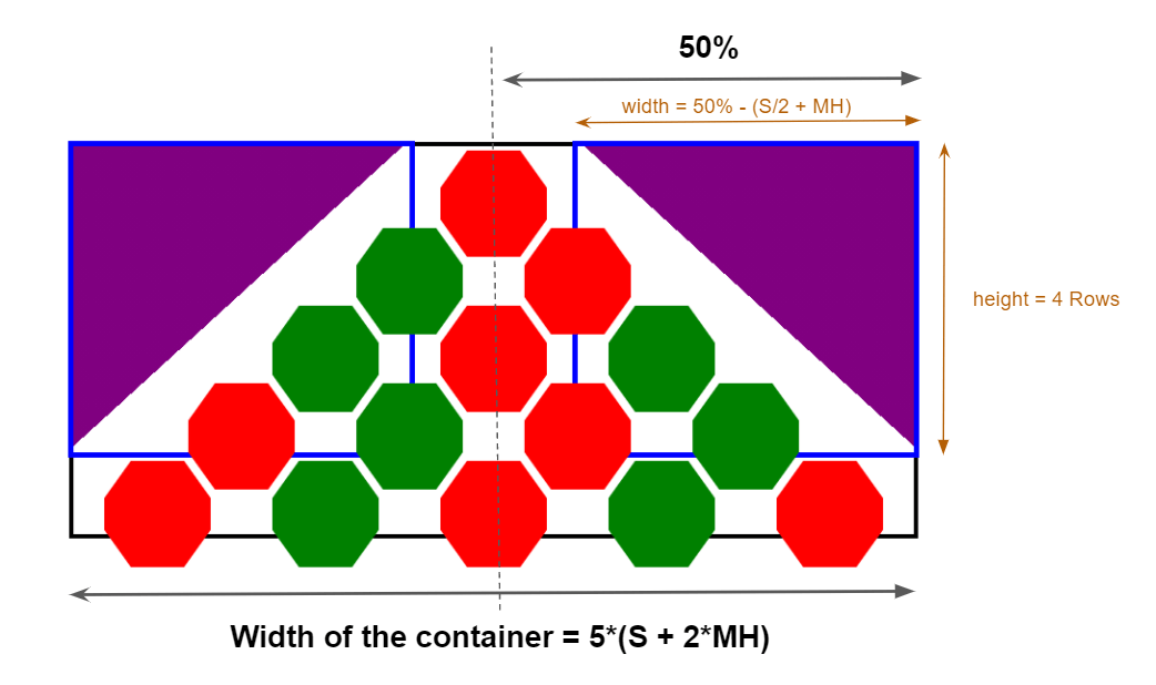 A pyramid grid of octagon shapes. The octagons alternate between green and red. There are 5 rows of octagons.