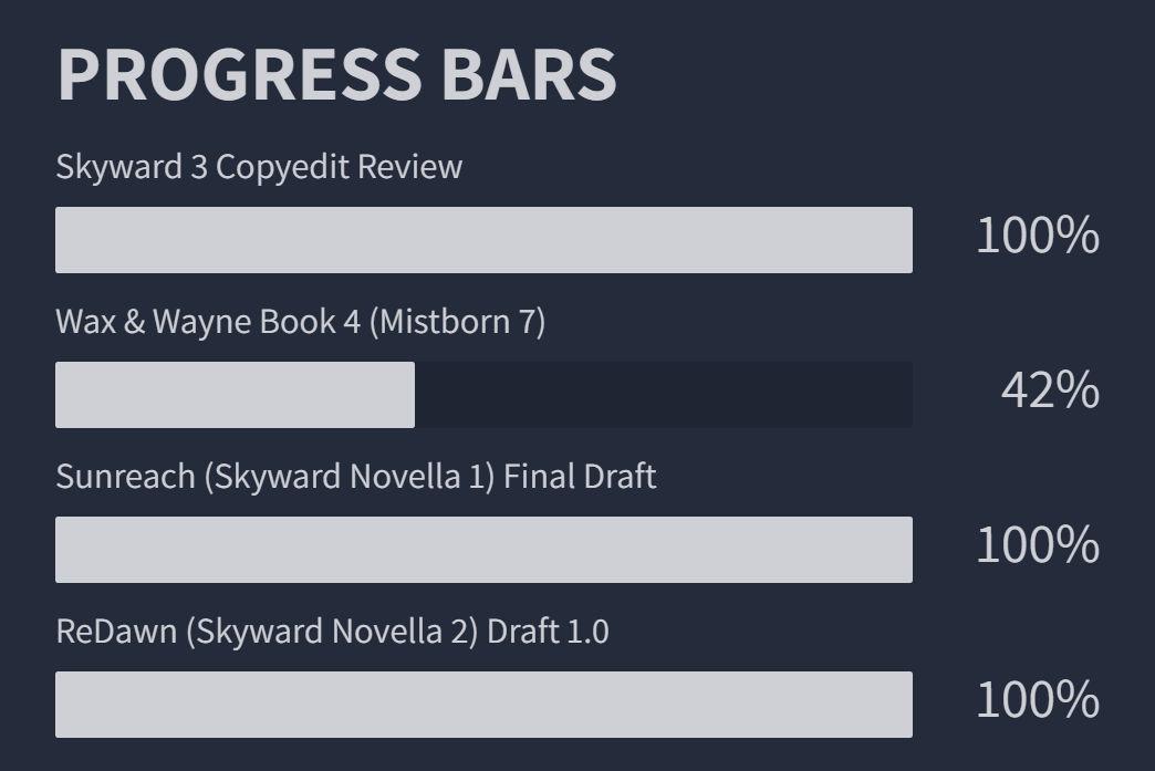 Screenshot of the progress bars from Brandon Sanderson's website.