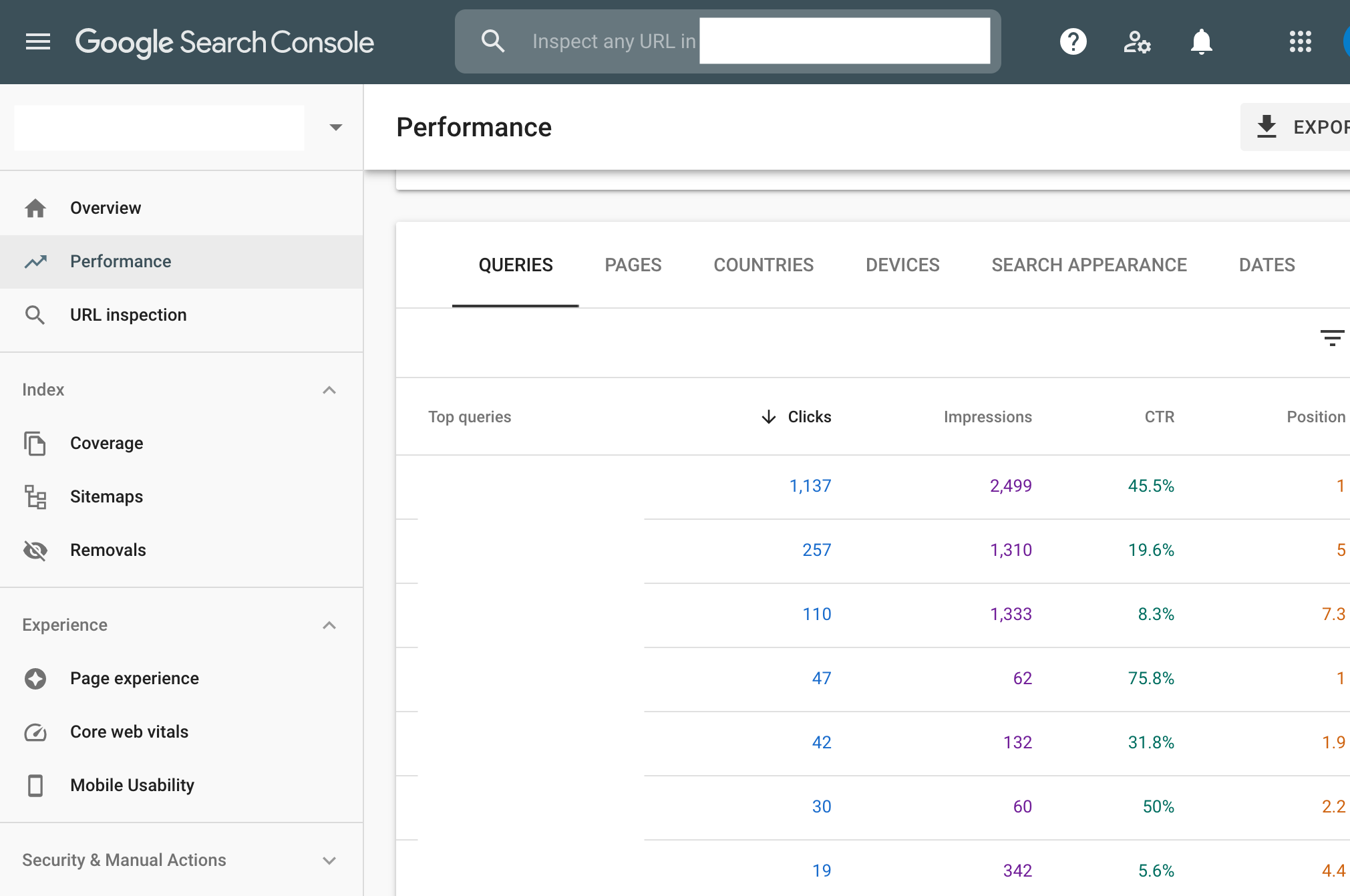 How to Create a Winning Content Strategy by Combining GA4 with a BI Tool