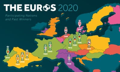 Euro 2020: Qualified Nations and Past Winners