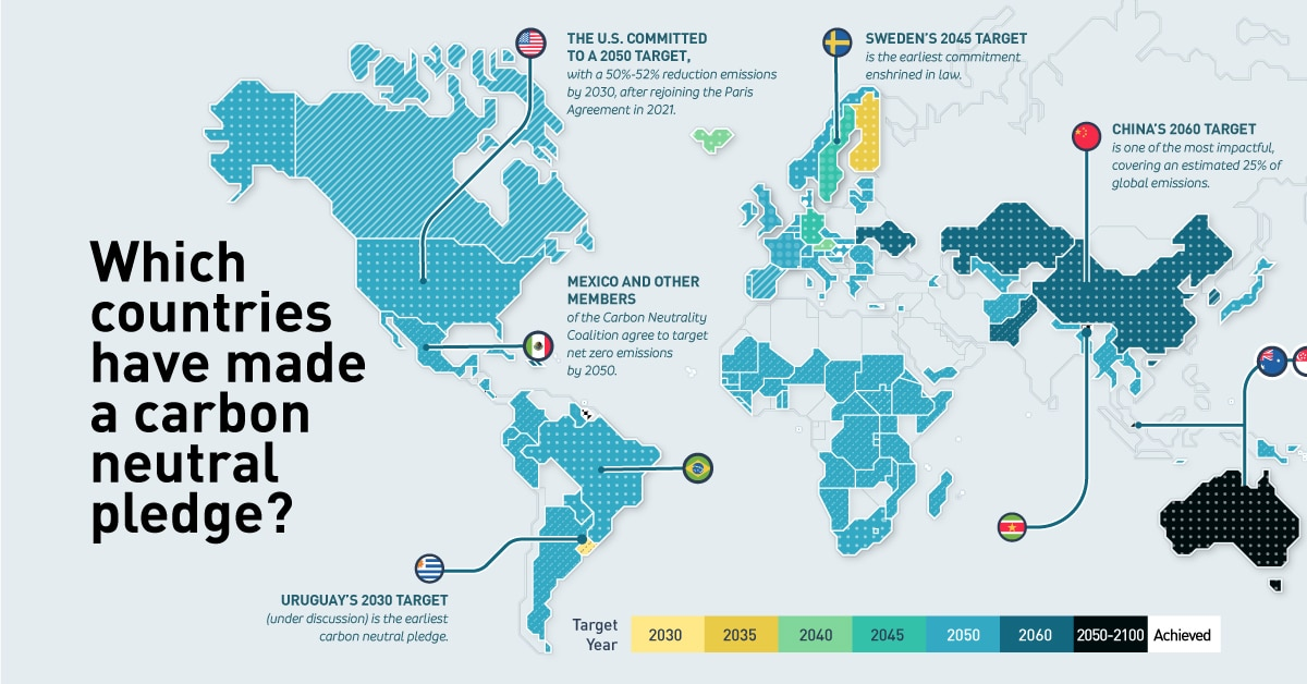 Race to Net Zero: Carbon Neutral Goals by Country
