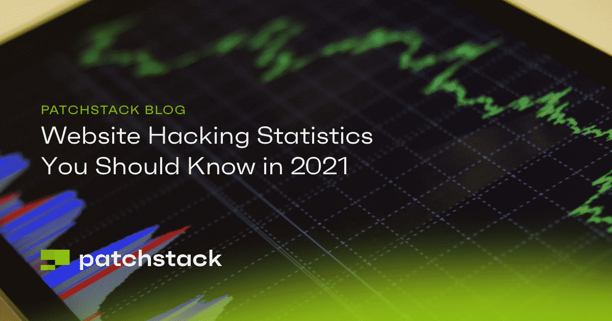 Website Hacking Statistics You Should Know in 2021 - Patchstack
