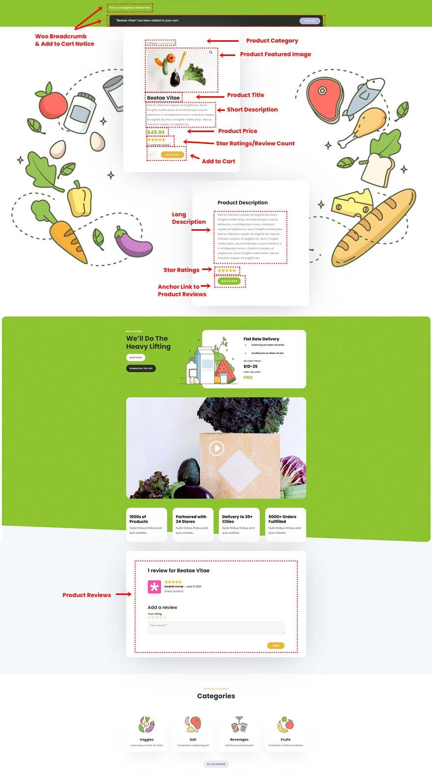 grocery delivery product page template