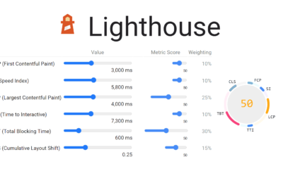 Google PageSpeed Scores Updated with Lighthouse 8.0 via @sejournal, @martinibuster