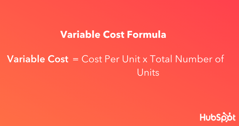 Variable Cost Formula