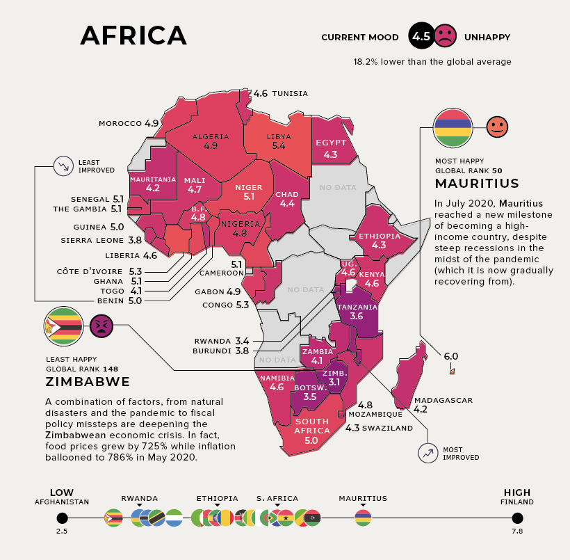 most-and-least-happy-countries-2021-Africa