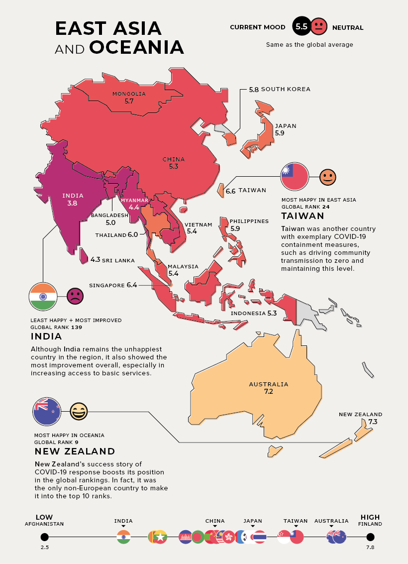 most-and-least-happy-countries-2021-East-Asia-and-Oceania