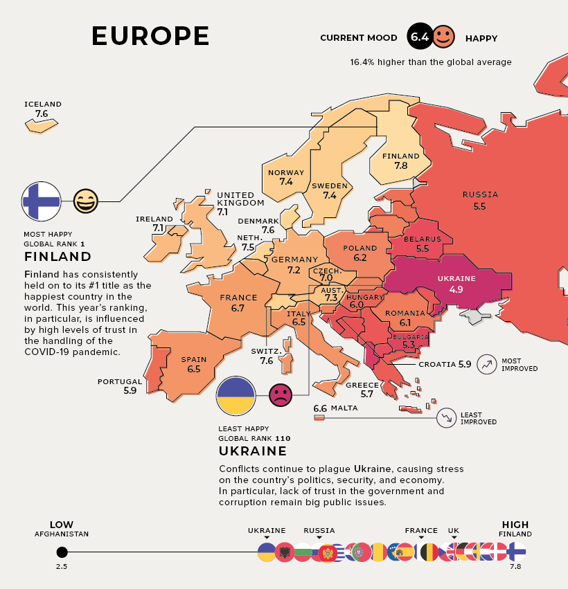 most-and-least-happy-countries-2021-Europe